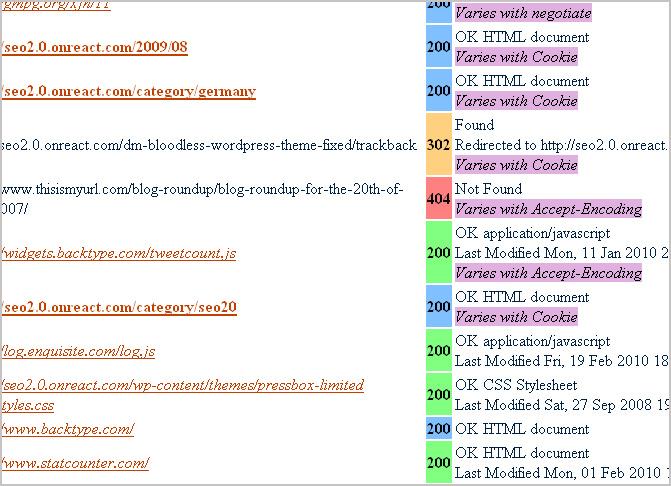 alat za SEO optimizaciju linkova