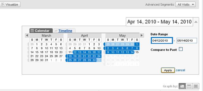 google analytics kalendar