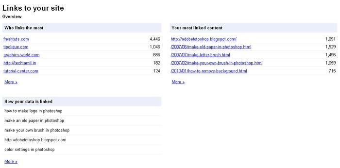 linkovi ka sajtu glavni prikaz u google webmasters tools