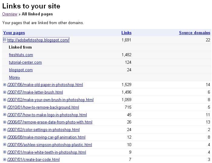 sadrzaj koji je linkovan webmasters tools prikaz