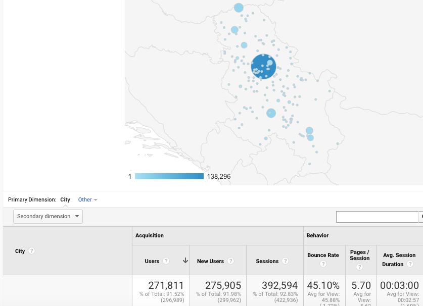 mapa Google analitika