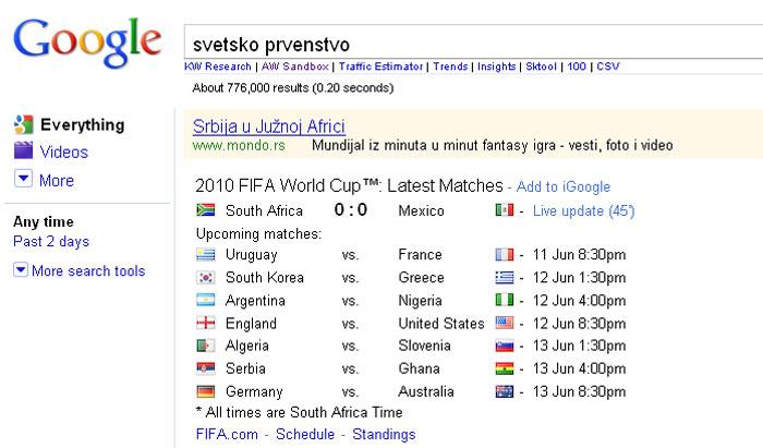 svetsko prvenstvo na Google